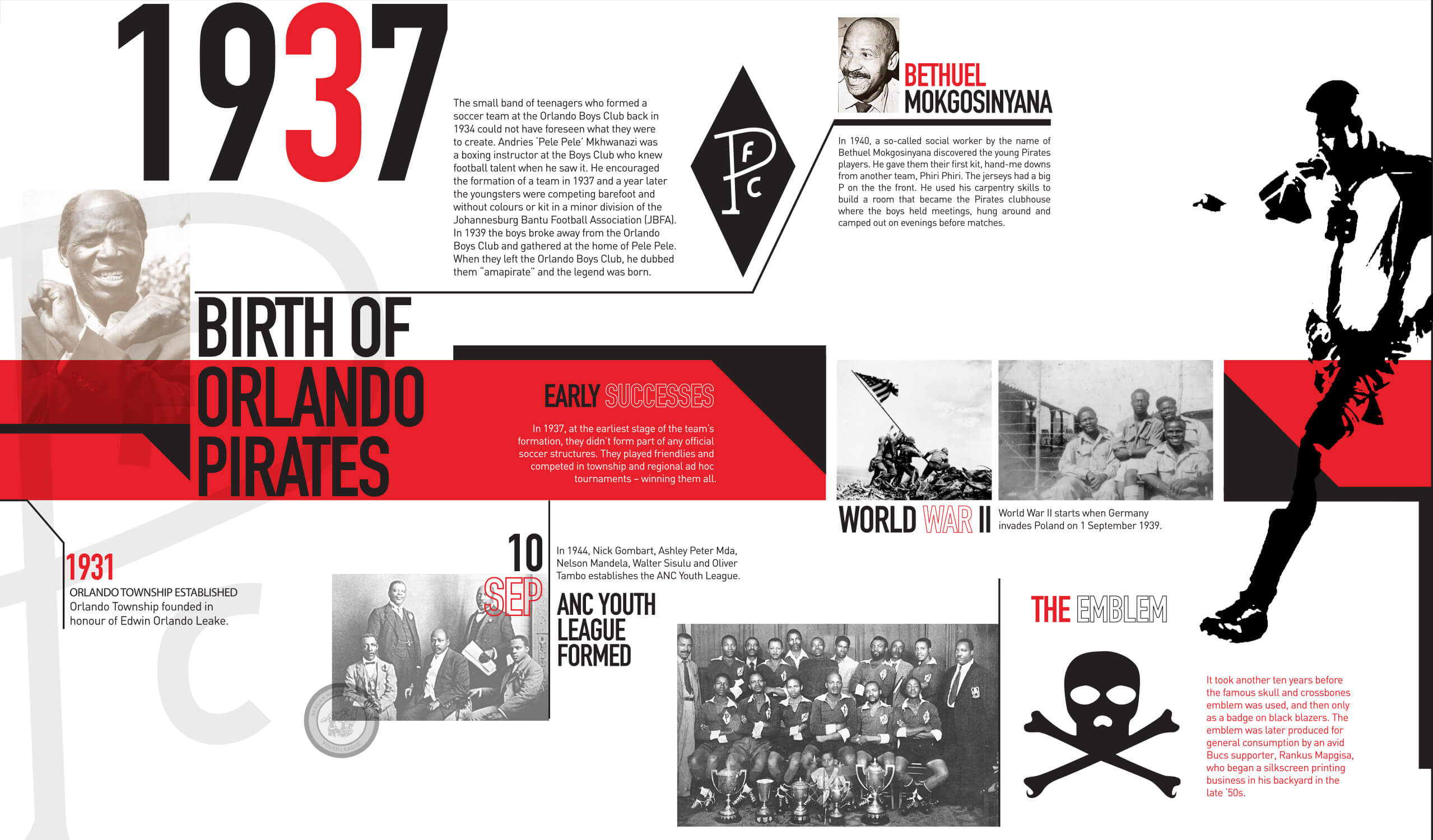 A Guide To The History of Orlando Pirates Football Club
