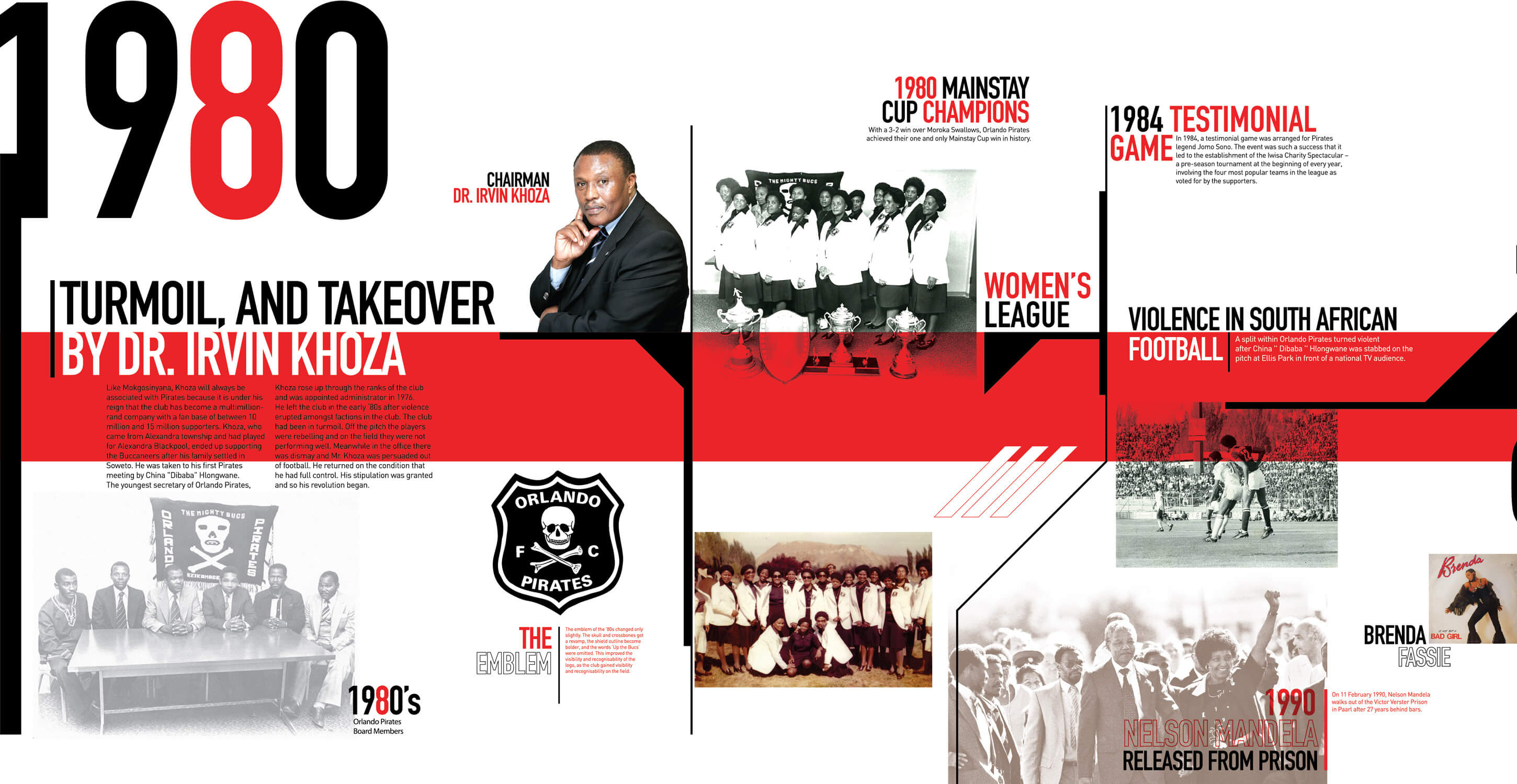 cfa22b643c4 A Guide To The History of Orlando Pirates Football Club South Africa